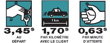Tarification d'une course en taxi au Québec